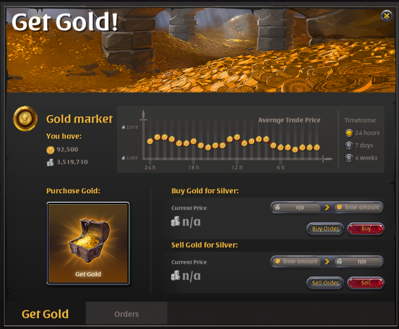 I lost 2500 golds - Bugs - Albion Online Forum