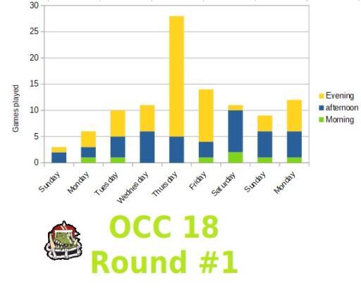 OCC18Round1gameplayed.jpg?width=512&heig