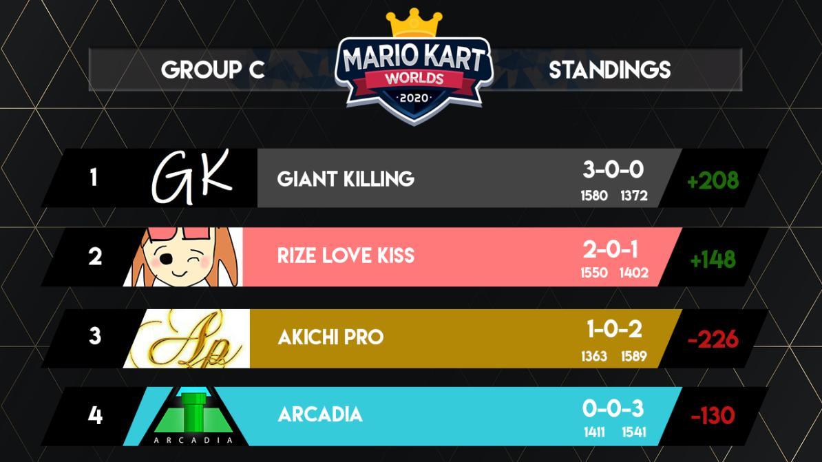 Standings_C.jpg