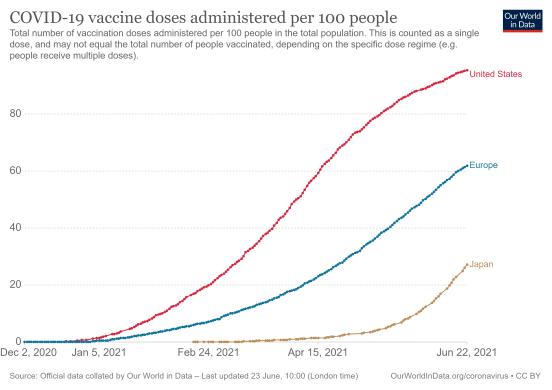 covid-vaccination-doses-per-capita_1.png