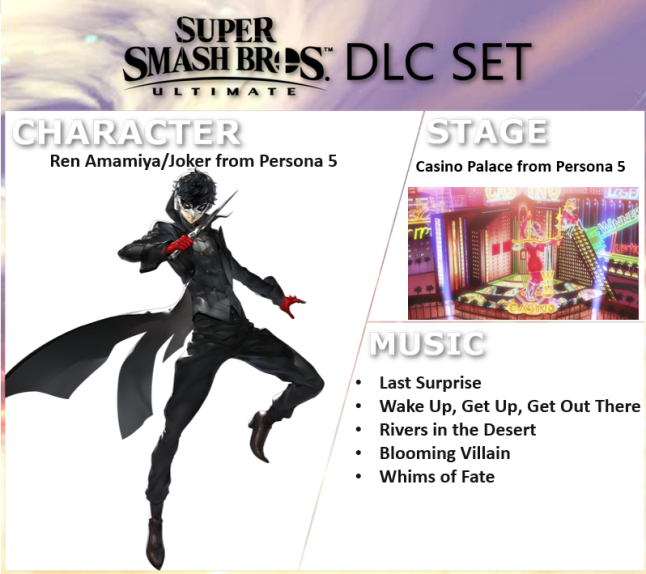 Super Smash Bros Ultimate Dlc Character Predictions Resetera
