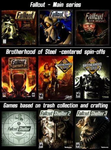 Megathread] Fallout 76 - Page 63