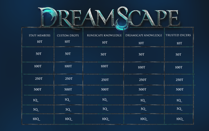 dreamscape-staff.png?width=720&height=45