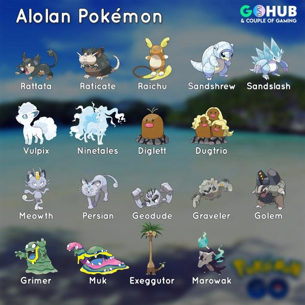 What Exactly are Alolan Forms? | Pokemon GO Hub