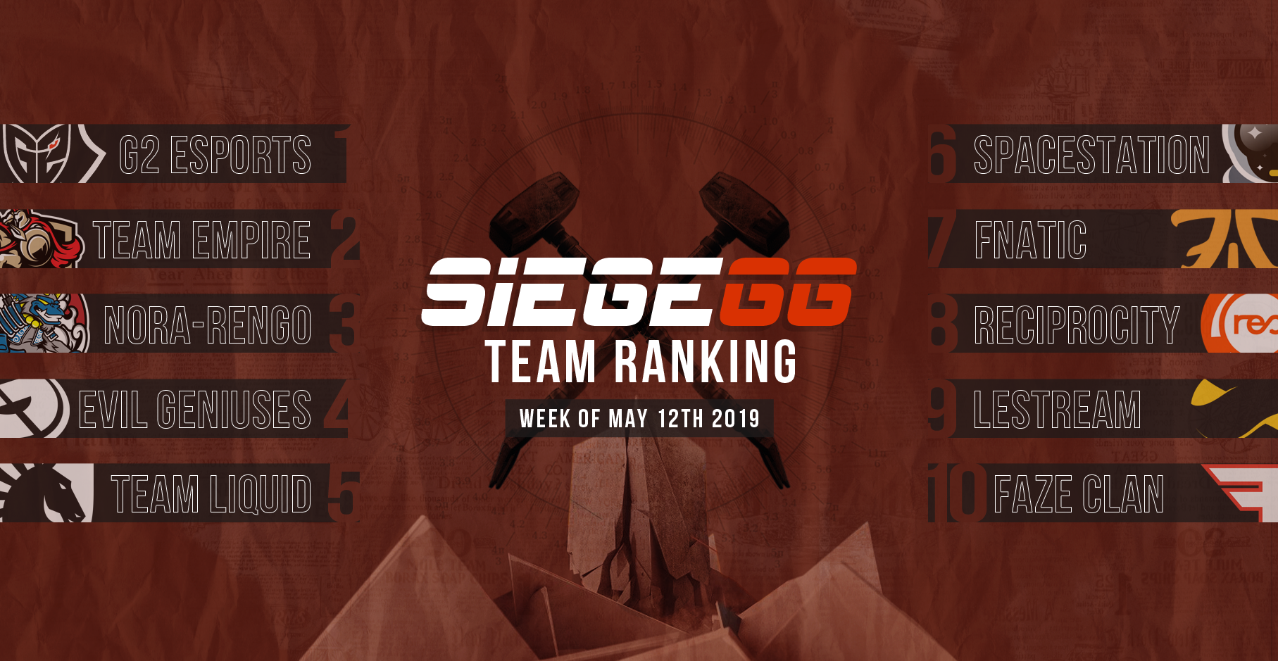 The first SiegeGG Top Ten