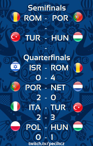 [Image: Semifinals_2_t.png]