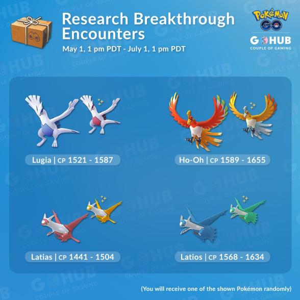 Research Breathrough May and June