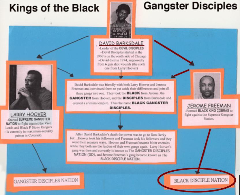 (FE) 107th Black Denver Lane ✡️ (Black disciple set) Unknown