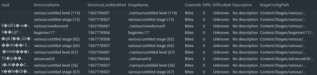 The UStageMeta table