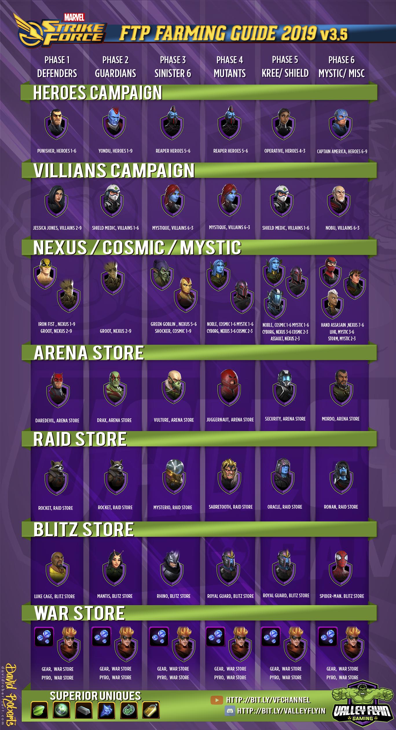 Ultimate Farming Guide V3 5 Marvelstrikeforce