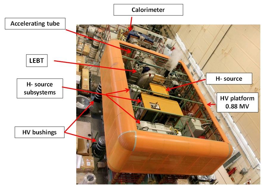 Fig.2.  Test bench with HV platform, 0.88 MV accelerator and HEBT.