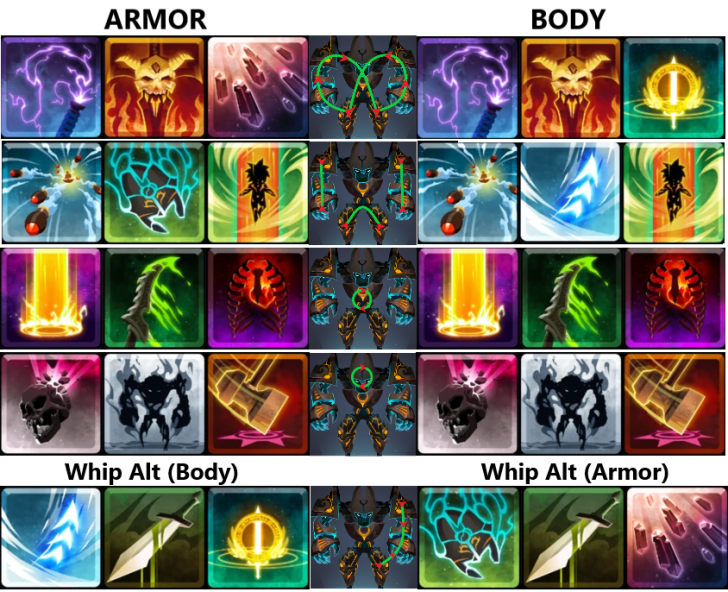 FinishedBodyArmorAttackOrder.png?width=728&height=592
