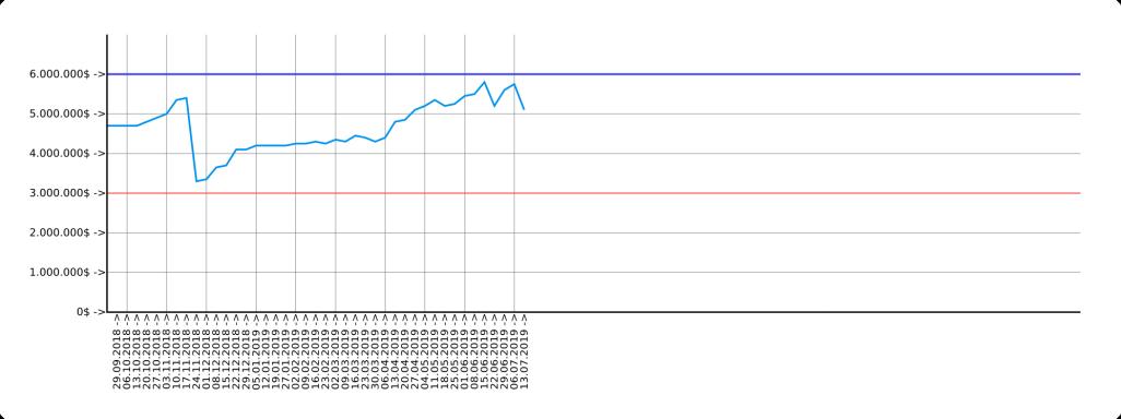 statystyka.png?width=1026&height=384
