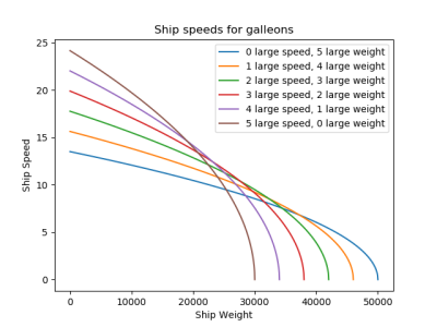 weight_sails.png?width=400&height=300