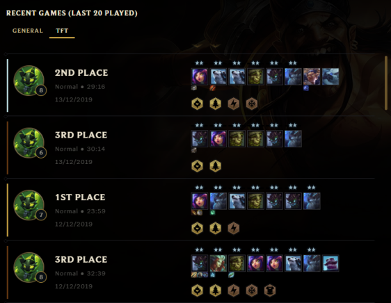 when can i surrender in tft