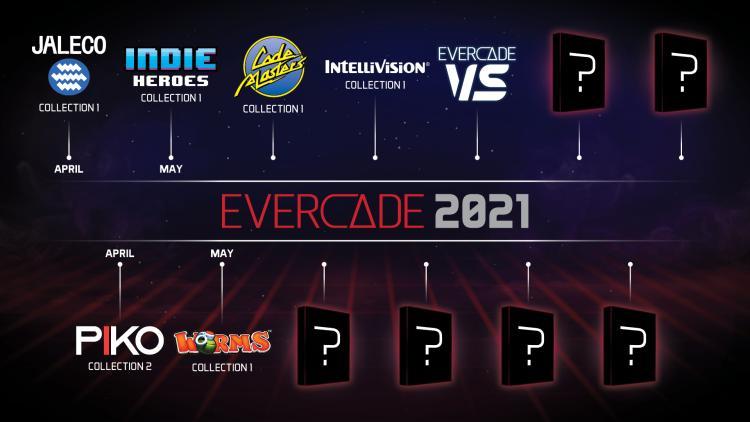 Evercade the new retro handheld - Page 2 Socials_TimelineFull_V1webRedditDiscord