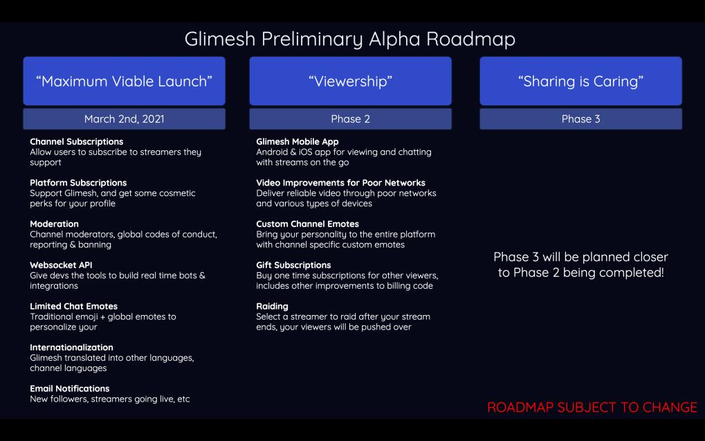 Phase 2 Roadmap