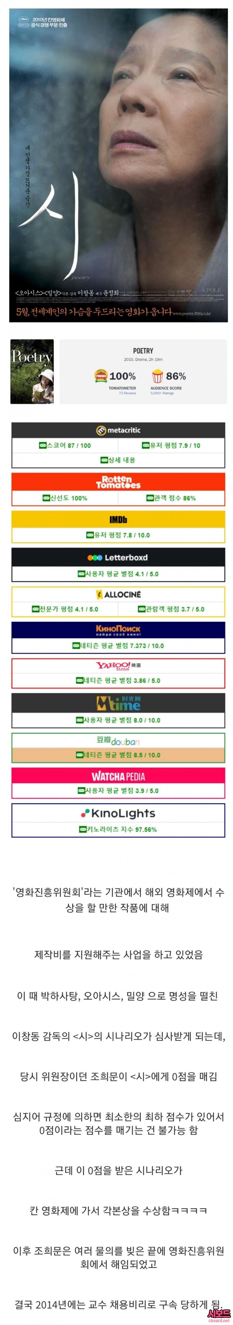 대한민국 영화계 올타임 레전드 사건.jpg -cboard